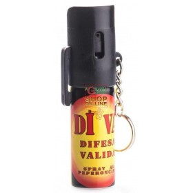 ANTI-AGGRESSION SPRAY WITH NATURAL BASE OF DISTILLATE OIL EXTRACTED FROM RED CHILI PEPPER SELF-DEFENSE INSTRUMENT